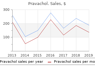 cheap pravachol 20 mg