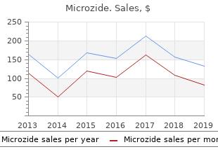 discount 25mg microzide amex