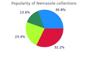 buy nemasole 100mg online