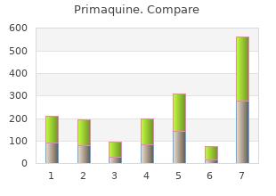 15mg primaquine amex