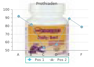 purchase prothiaden 75 mg with amex