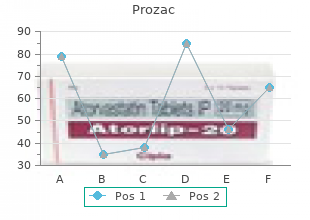 purchase 10 mg prozac amex