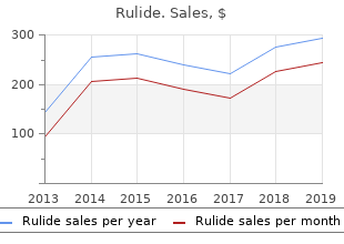 discount rulide 150mg on line