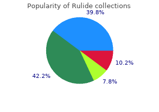 buy rulide 150mg with mastercard