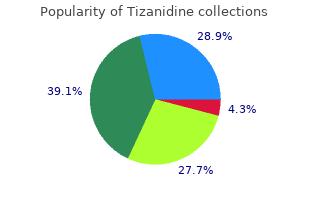 buy discount tizanidine 2 mg