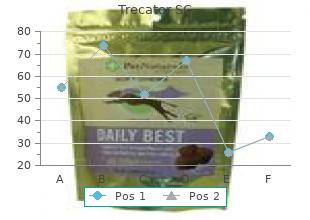 discount 250 mg trecator sc free shipping