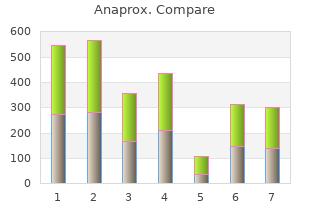 cheap anaprox 500 mg visa