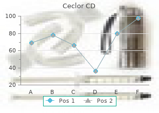 375 mg ceclor cd free shipping