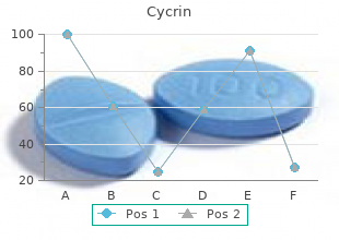 generic 5mg cycrin with mastercard
