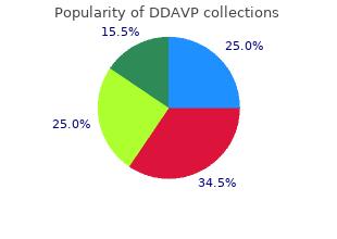 buy ddavp 1 mg