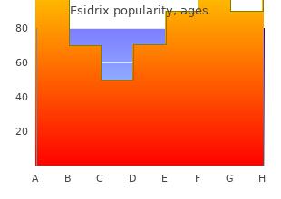 cheap 5 mg esidrix amex