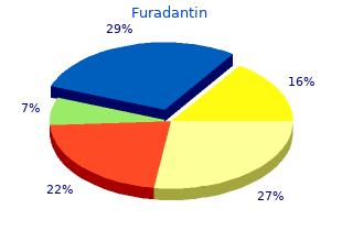 100mg furadantin with amex