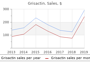 trusted grisactin 250 mg