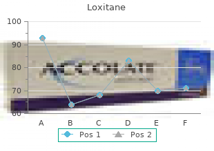 discount loxitane 10mg on-line