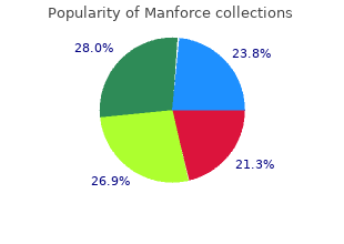 buy manforce 100mg overnight delivery