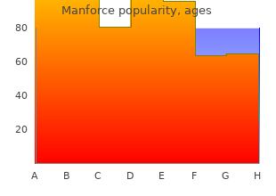 generic manforce 100mg visa
