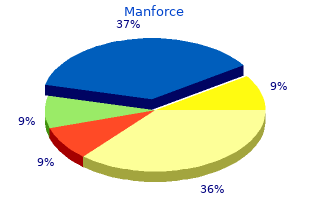 buy discount manforce 100 mg online