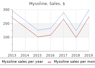 purchase mysoline 250 mg fast delivery