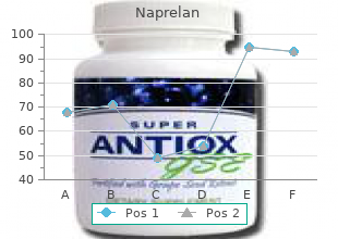 naprelan 250 mg sale