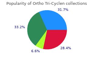 50mg ortho tri-cyclen visa