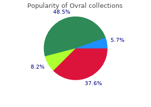 purchase ovral 300 mcg with mastercard