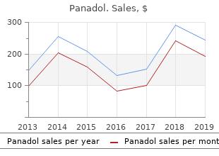 buy panadol 500mg with mastercard