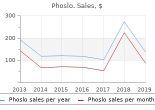 phoslo 667mg