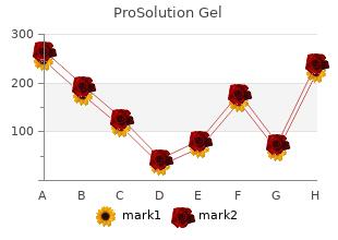 quality prosolution gel 60 ml