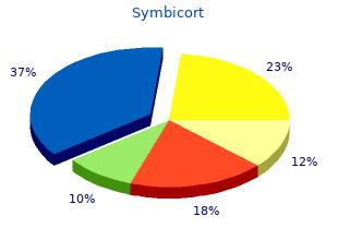 cheap symbicort 5 mcg without prescription