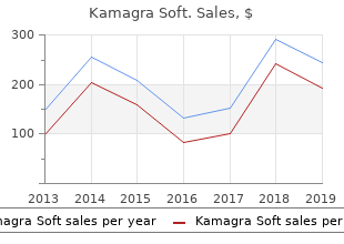 buy kamagra soft 100mg line