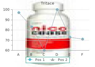 cheap tritace 5 mg on-line