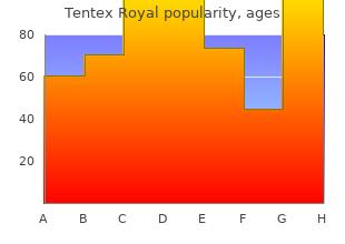 tentex royal 10caps