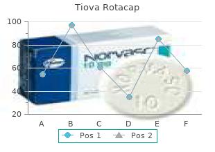 order tiova rotacap 15 caps amex
