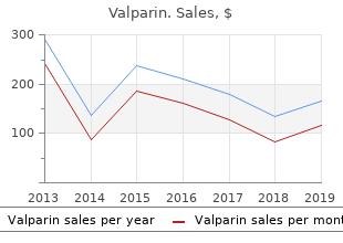 buy discount valparin 500 mg on line
