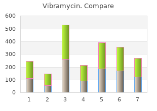 cheap 100 mg vibramycin visa