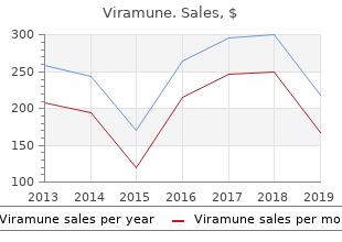 buy generic viramune 200mg