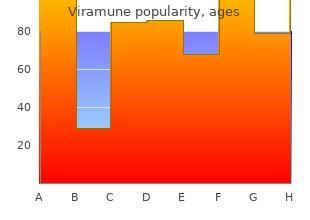 buy viramune 200 mg line
