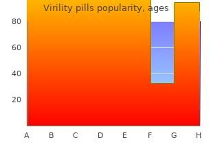 buy generic virility pills 60 caps on line