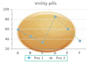 purchase virility pills 60caps overnight delivery