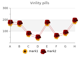 60 caps virility pills for sale