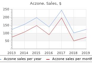 discount aczone 100mg online