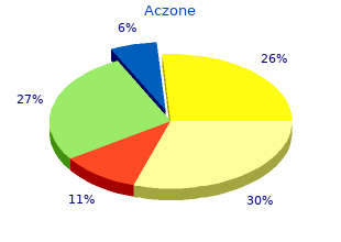 buy aczone 100 mg low price