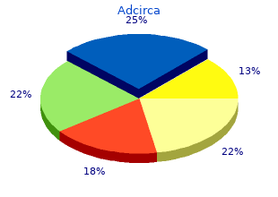 order adcirca 20mg overnight delivery