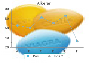 purchase alkeran 2mg with visa