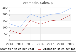 purchase aromasin 25mg with amex
