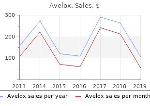 buy avelox 400 mg cheap