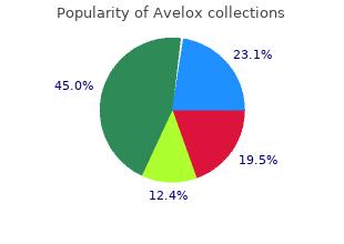 discount avelox 400 mg otc