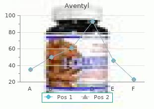 25 mg aventyl with mastercard