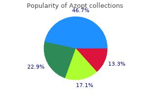 generic 5ml azopt amex