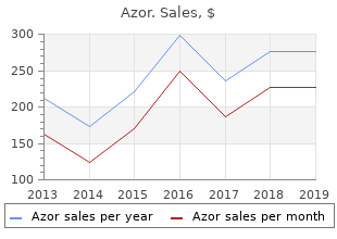 buy generic azor 20mg